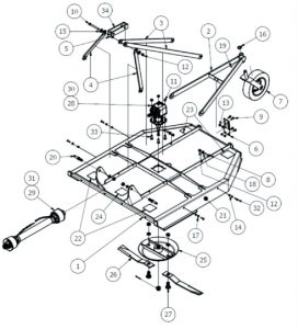 Cutter Assembly